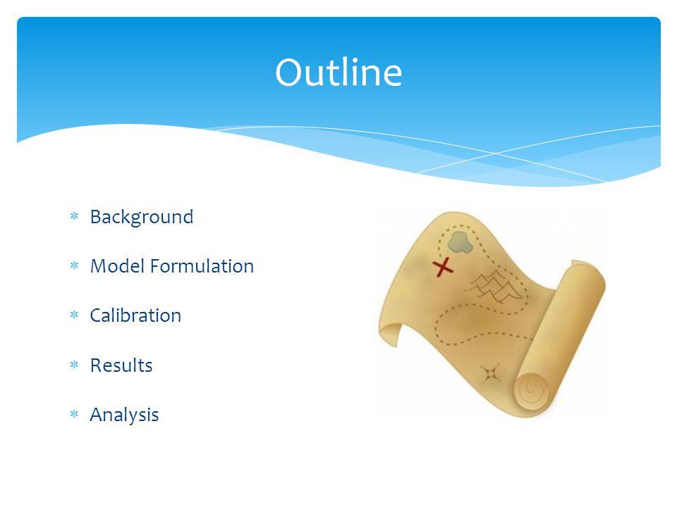 Correlation Surface Background + Model Formulation + Calibration + Results + Analysis