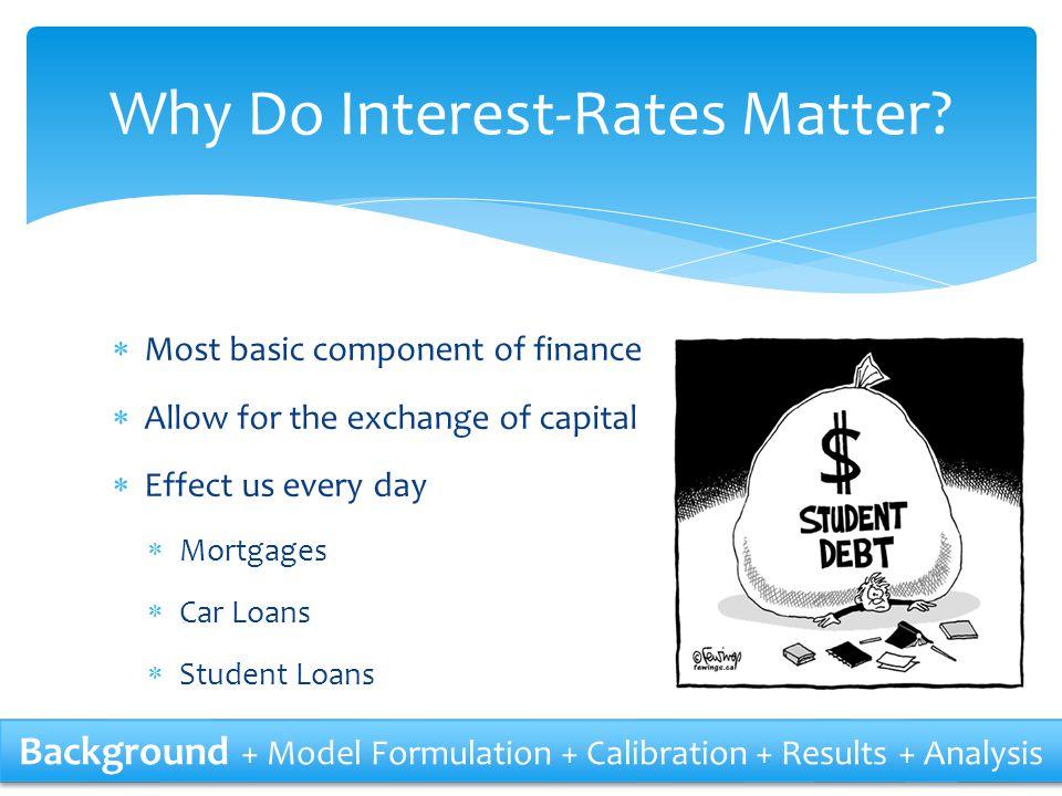 Cap Pricing Background + Model Formulation + Calibration + Results + Analysis