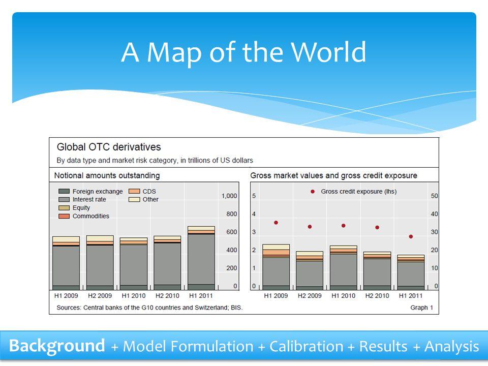 Swaption Fit Background + Model Formulation + Calibration + Results + Analysis