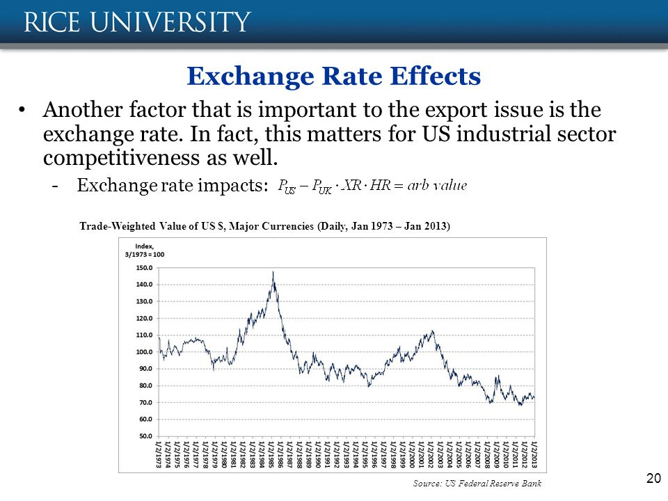 Exchange Rate Effects Another factor that is important to the export issue is the exchange rate.