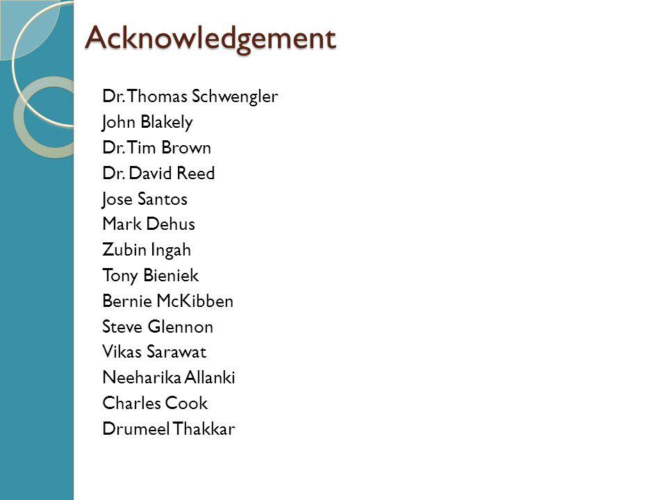 Acknowledgement Dr. Thomas Schwengler John Blakely Dr. Tim Brown Dr. David Reed Jose Santos Mark Dehus Zubin Ingah Tony Bieniek Bernie McKibben Steve