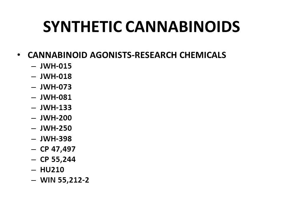 SYNTHETIC CANNABINOIDS CANNABINOID AGONISTS-RESEARCH CHEMICALS – JWH-015 – JWH-018 – JWH-073 – JWH-081 – JWH-133 – JWH-200 – JWH-250 – JWH-398 – CP 47,497 – CP 55,244 – HU210 – WIN 55,212-2