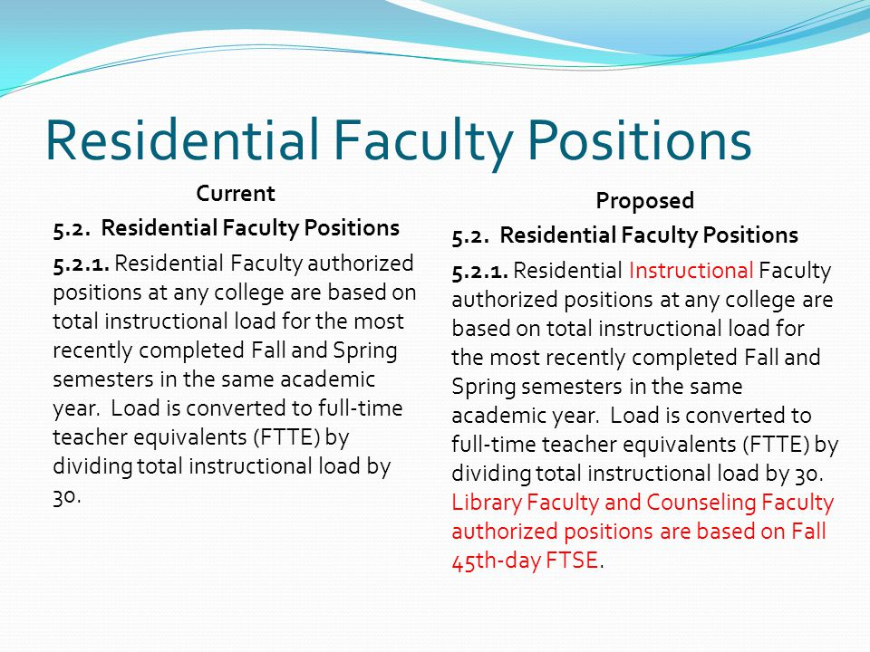 Residential Faculty Positions Current 5.2. Residential Faculty Positions 5.2.1.