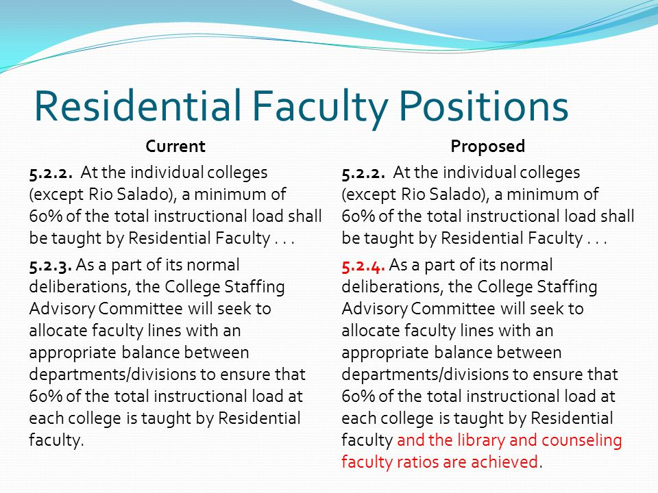 Residential Faculty Positions Current 5.2.2.