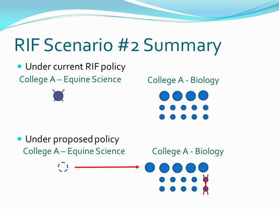 RIF Scenario #2 Summary Under current RIF policy Under proposed policy College A – Equine Science College A - Biology College A – Equine Science College A - Biology