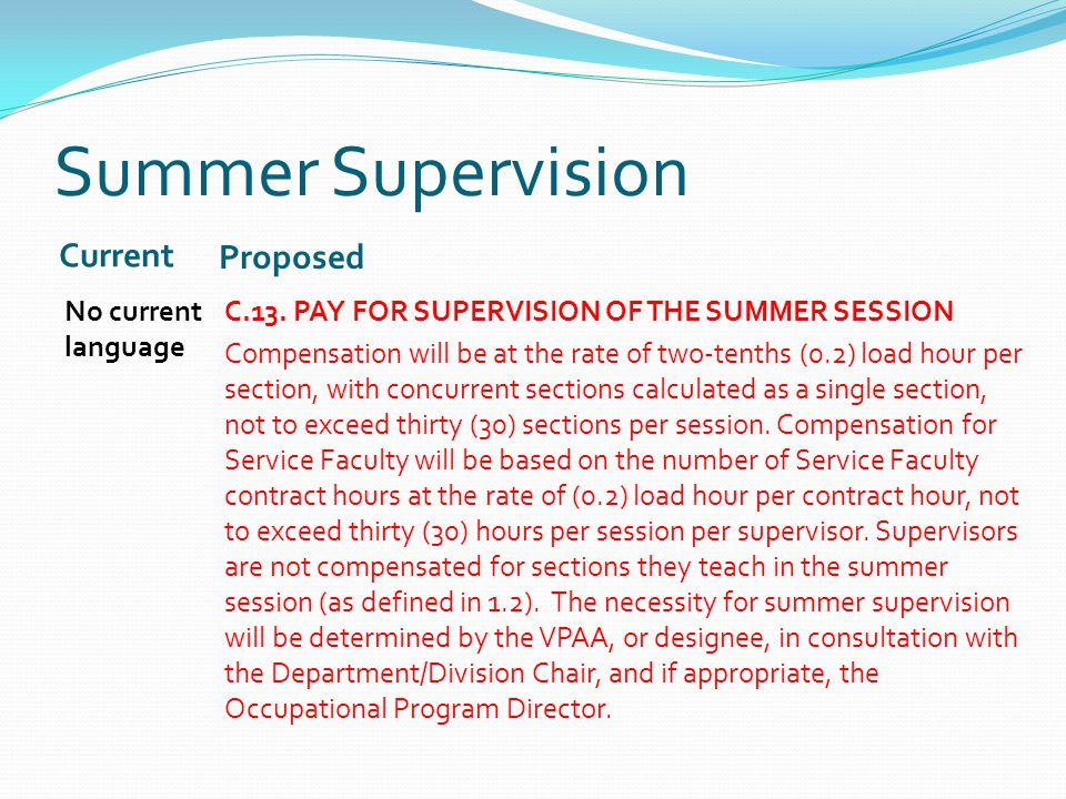Summer Supervision Current Proposed No current language C.13.
