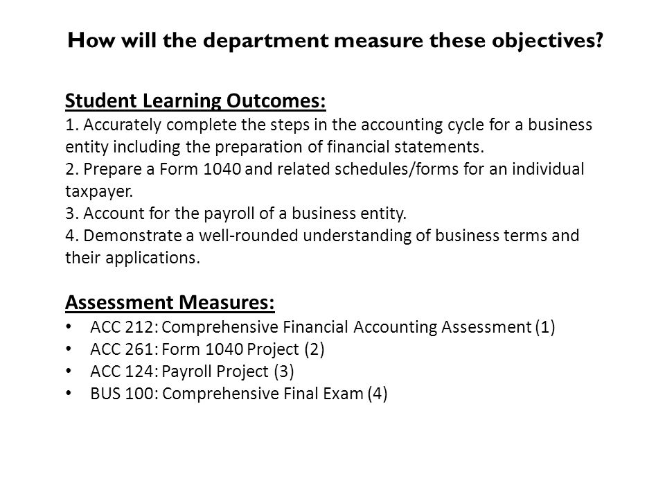 Student Learning Outcomes: 1.