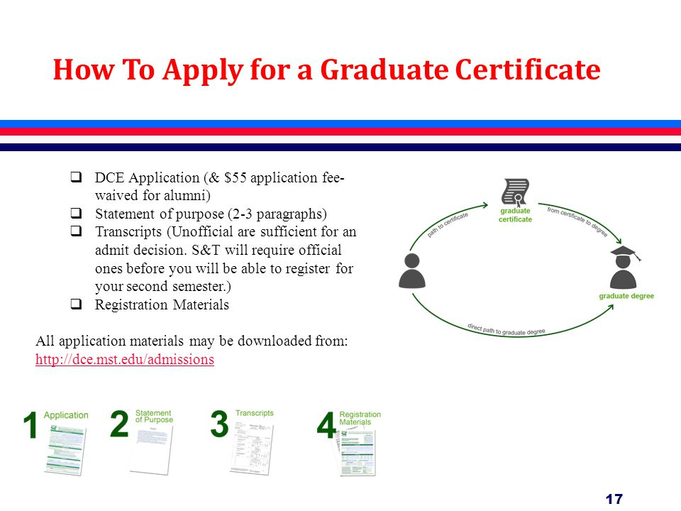 17 How To Apply for a Graduate Certificate  DCE Application (& $55 application fee- waived for alumni)  Statement of purpose (2-3 paragraphs)  Transcripts (Unofficial are sufficient for an admit decision.