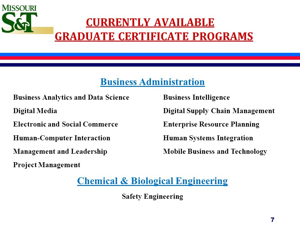 CURRENTLY AVAILABLE GRADUATE CERTIFICATE PROGRAMS 7 Business Administration Business Analytics and Data ScienceBusiness Intelligence Digital MediaDigital Supply Chain Management Electronic and Social CommerceEnterprise Resource Planning Human-Computer InteractionHuman Systems Integration Management and LeadershipMobile Business and Technology Project Management Chemical & Biological Engineering Safety Engineering