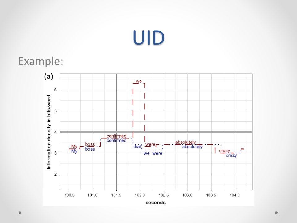UID Example: