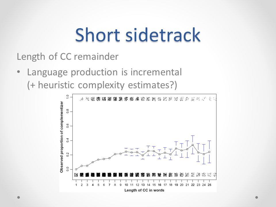 Short sidetrack Length of CC remainder Language production is incremental (+ heuristic complexity estimates?)