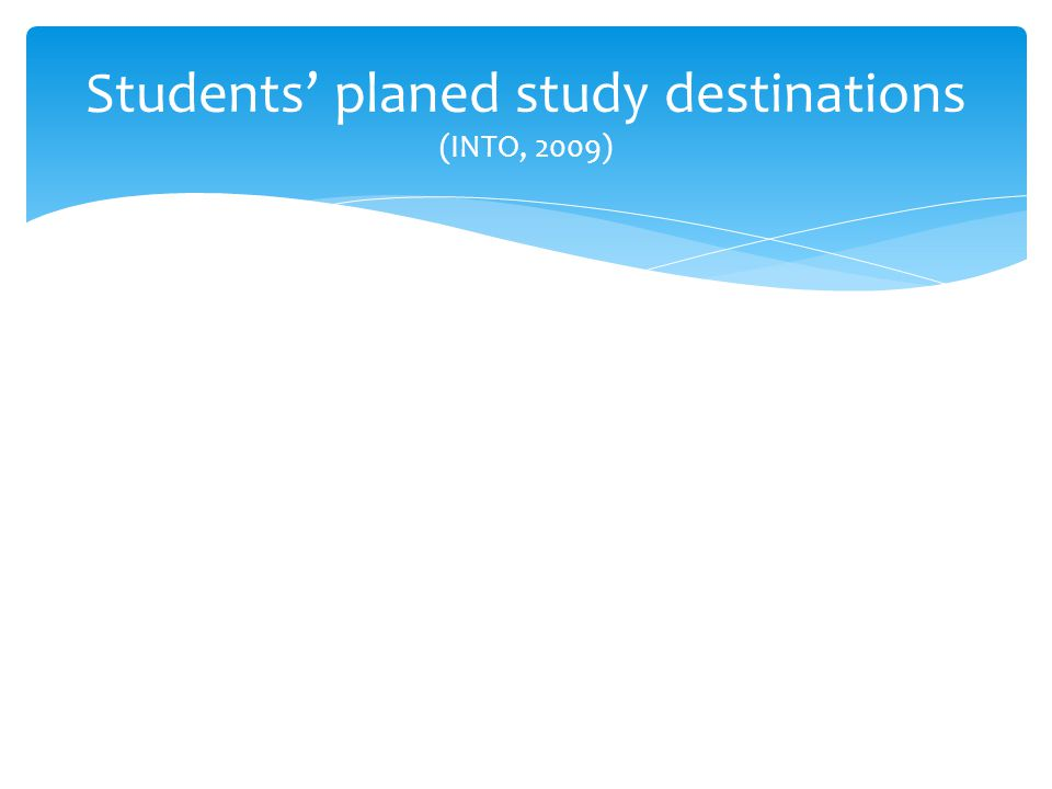 Students' planed study destinations (INTO, 2009)
