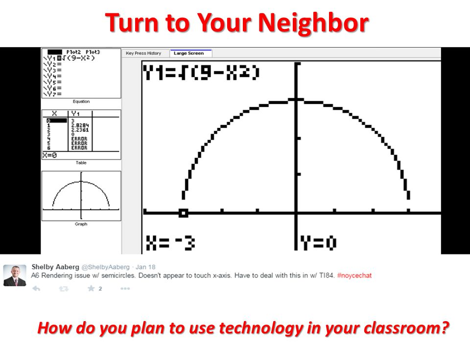 Turn to Your Neighbor How do you plan to use technology in your classroom