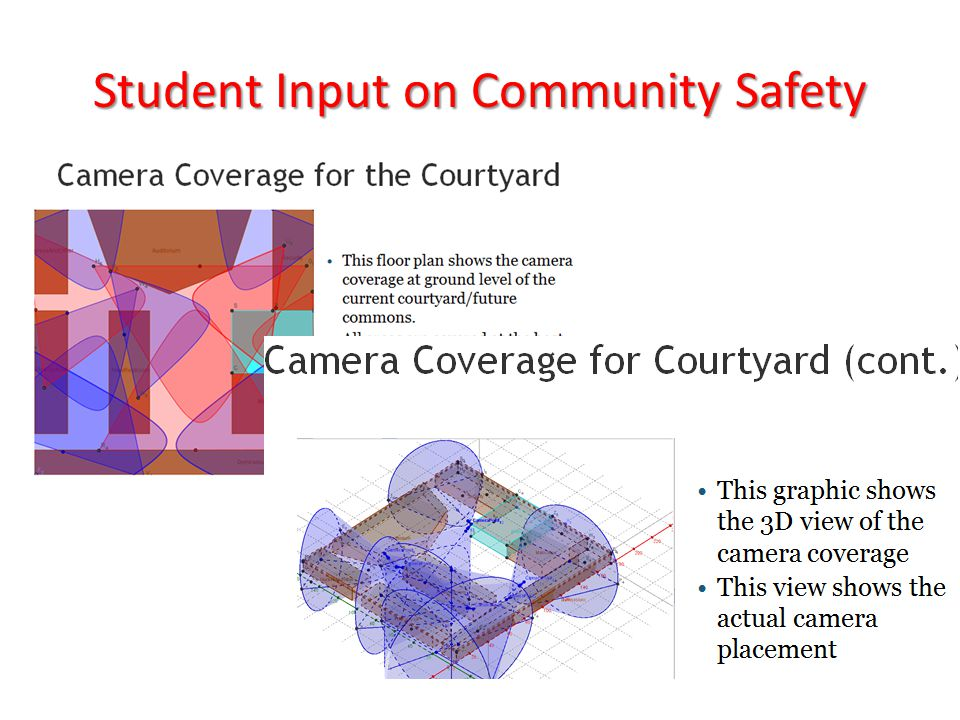 Student Input on Community Safety