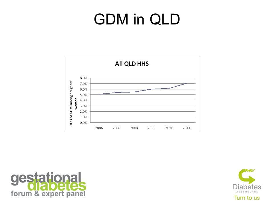 GDM in QLD
