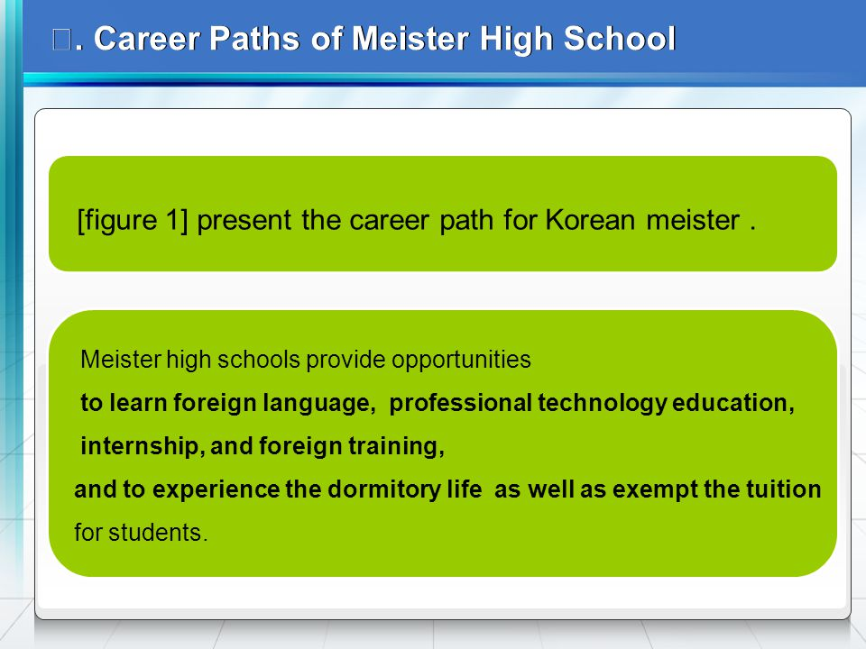 Ⅱ. Career Paths of Meister High School [figure 1] present the career path for Korean meister.