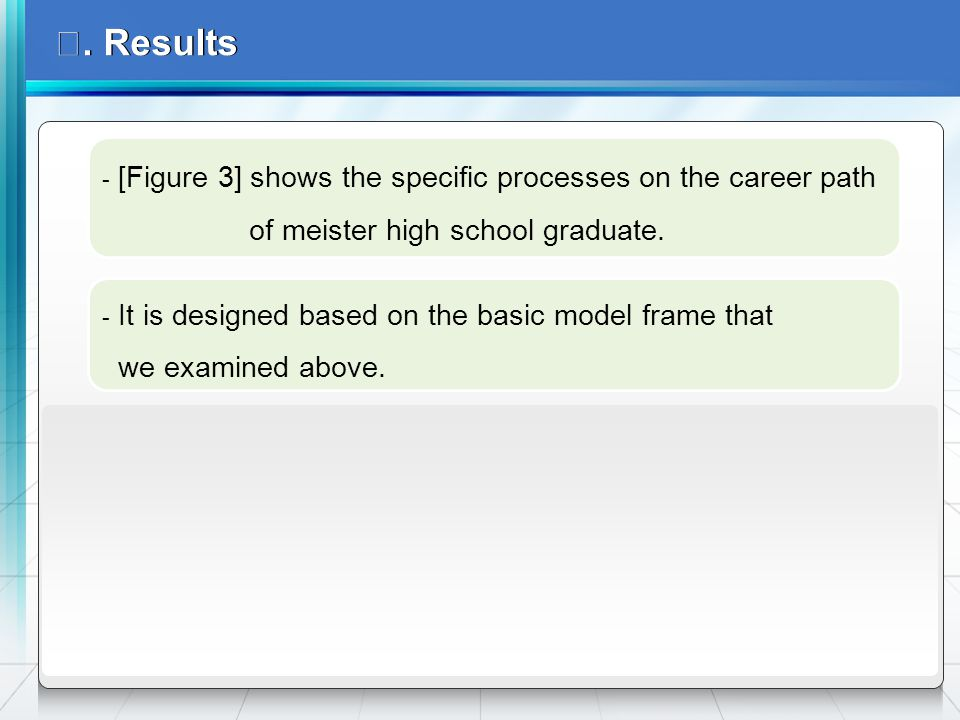 Ⅲ. Results - [Figure 3] shows the specific processes on the career path of meister high school graduate. - It is designed based on the basic model fra