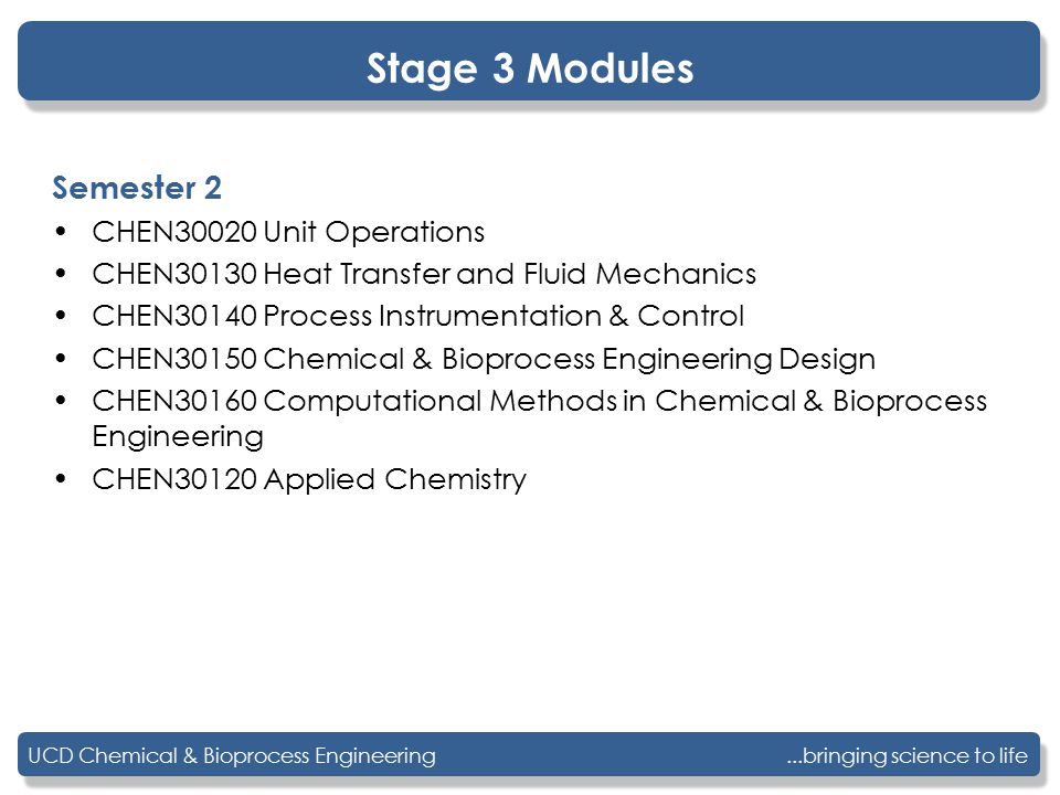 ...bringing science to lifeUCD Chemical & Bioprocess Engineering Stage 3 Modules Semester 2 CHEN30020 Unit Operations CHEN30130 Heat Transfer and Fluid Mechanics CHEN30140 Process Instrumentation & Control CHEN30150 Chemical & Bioprocess Engineering Design CHEN30160 Computational Methods in Chemical & Bioprocess Engineering CHEN30120 Applied Chemistry