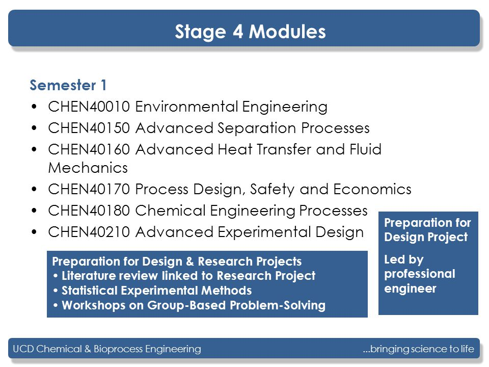 ...bringing science to lifeUCD Chemical & Bioprocess Engineering Stage 4 Modules Semester 1 CHEN40010 Environmental Engineering CHEN40150 Advanced Separation Processes CHEN40160 Advanced Heat Transfer and Fluid Mechanics CHEN40170 Process Design, Safety and Economics CHEN40180 Chemical Engineering Processes CHEN40210 Advanced Experimental Design Preparation for Design Project Led by professional engineer Preparation for Design & Research Projects Literature review linked to Research Project Statistical Experimental Methods Workshops on Group-Based Problem-Solving