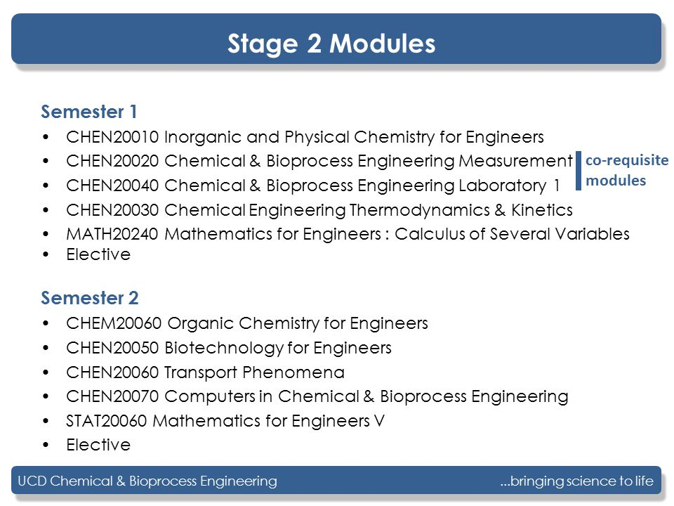 ...bringing science to lifeUCD Chemical & Bioprocess Engineering Stage 2 Modules Semester 1 CHEN20010 Inorganic and Physical Chemistry for Engineers CHEN20020 Chemical & Bioprocess Engineering Measurement CHEN20040 Chemical & Bioprocess Engineering Laboratory 1 CHEN20030 Chemical Engineering Thermodynamics & Kinetics MATH20240 Mathematics for Engineers : Calculus of Several Variables Elective Semester 2 CHEM20060 Organic Chemistry for Engineers CHEN20050 Biotechnology for Engineers CHEN20060 Transport Phenomena CHEN20070 Computers in Chemical & Bioprocess Engineering STAT20060 Mathematics for Engineers V Elective co-requisite modules
