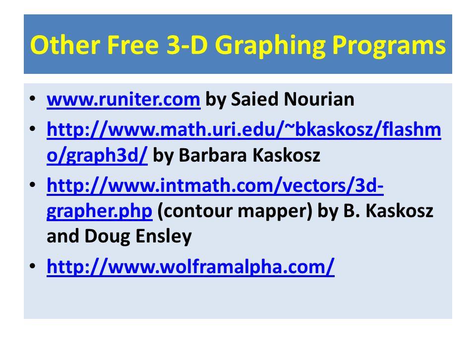 Other Free 3-D Graphing Programs www.runiter.com by Saied Nourian www.runiter.com http://www.math.uri.edu/~bkaskosz/flashm o/graph3d/ by Barbara Kasko