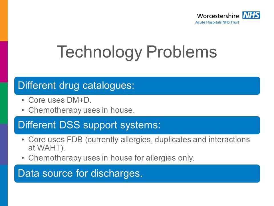 Technology Problems Different drug catalogues: Core uses DM+D.
