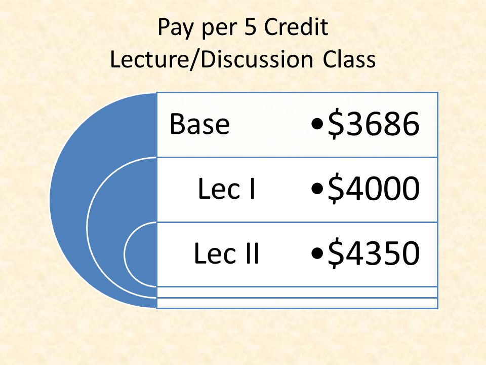 Pay per 5 Credit Lecture/Discussion Class Base Lec I Lec II $3686 $4000 $4350