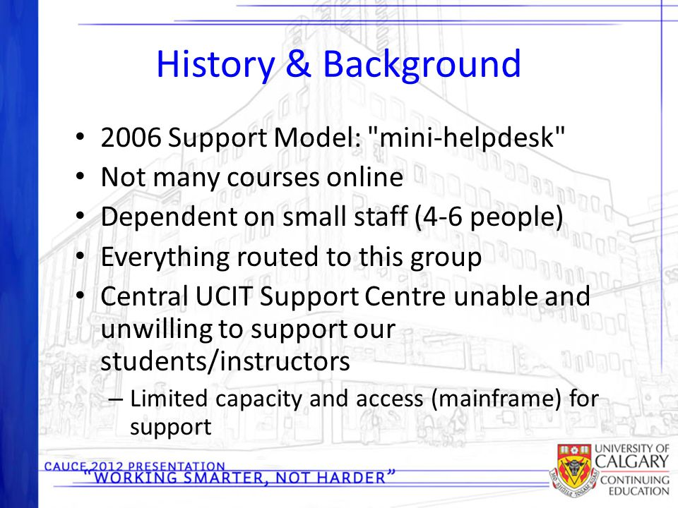 History & Background 2006 Support Model: