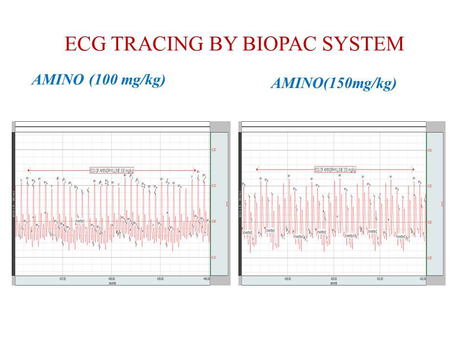 ECG TRACING BY BIOPAC SYSTEM AMINO (100 mg/kg) AMINO(150mg/kg)