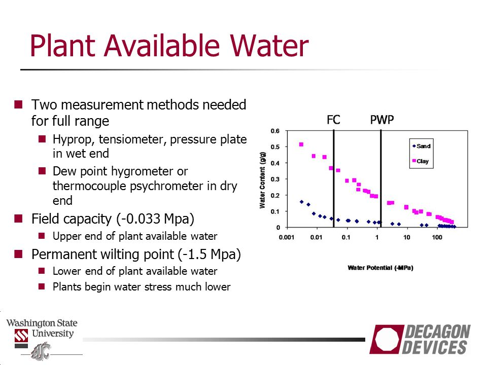 Plant Available Water Two measurement methods needed for full range Hyprop, tensiometer, pressure plate in wet end Dew point hygrometer or thermocouple psychrometer in dry end Field capacity (-0.033 Mpa) Upper end of plant available water Permanent wilting point (-1.5 Mpa) Lower end of plant available water Plants begin water stress much lower