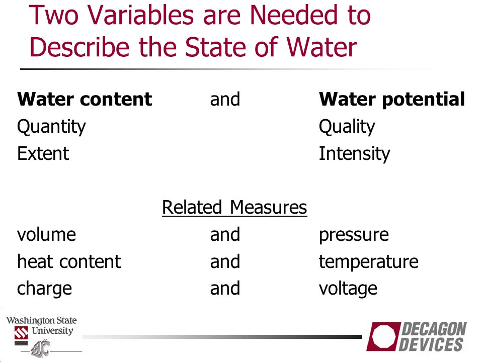 Two Variables are Needed to Describe the State of Water Water contentand Quantity Extent Related Measures volumeand heat contentand chargeand Water potential Quality Intensity pressure temperature voltage