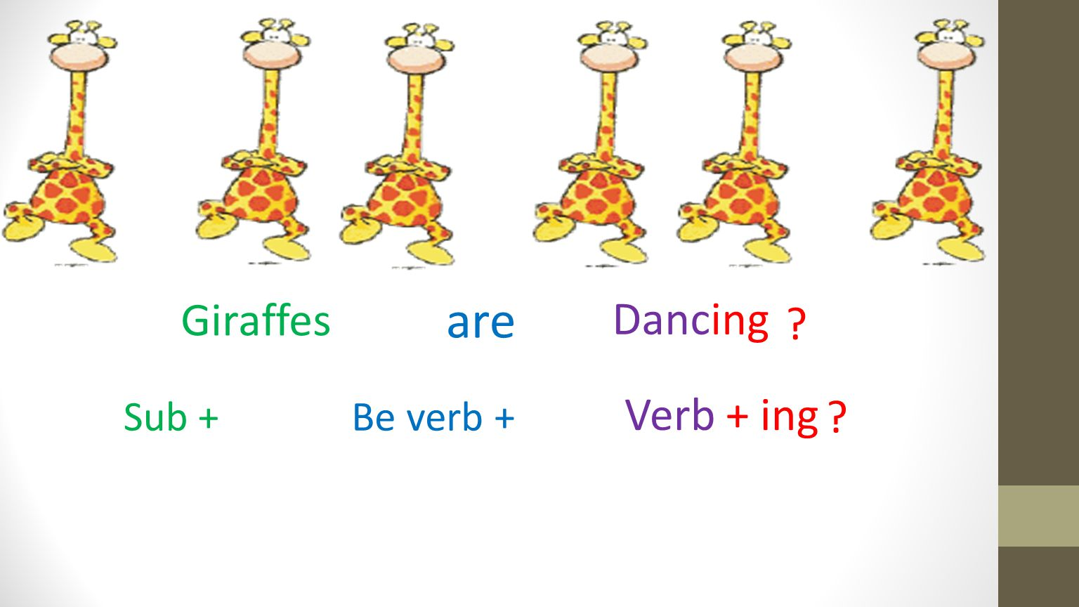 Giraffes Sub +Be verb + Verb + ing are Dancing