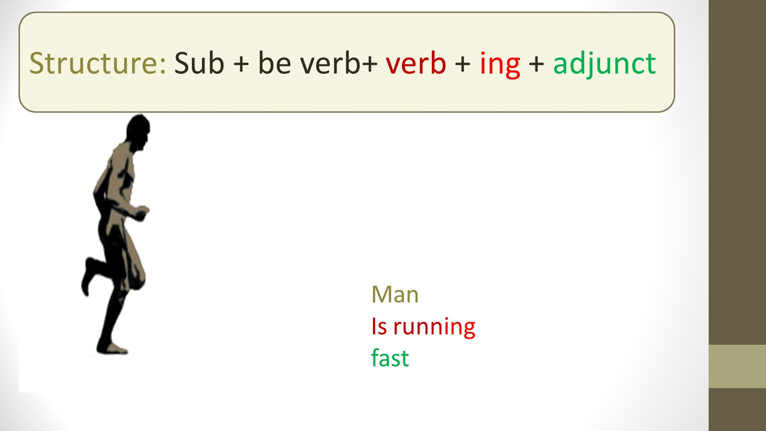 Man Is running fast Structure: Sub + be verb+ verb + ing + adjunct
