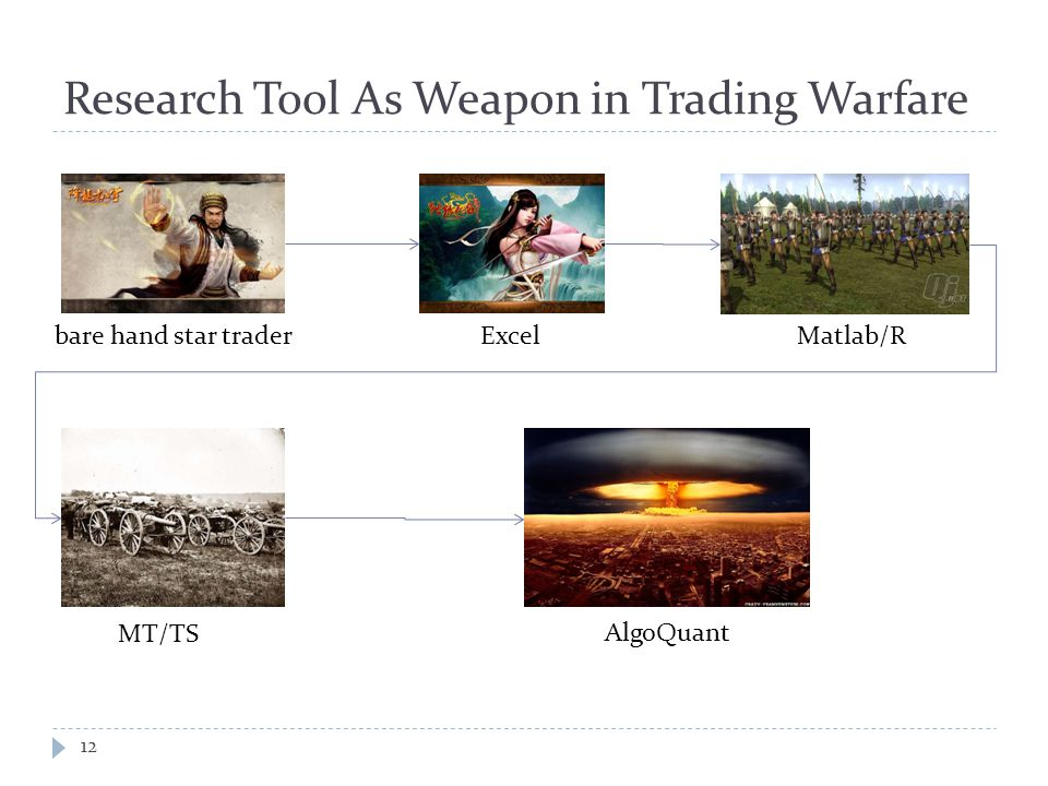 Research Tool As Weapon in Trading Warfare 12 bare hand star traderExcelMatlab/R MT/TS AlgoQuant