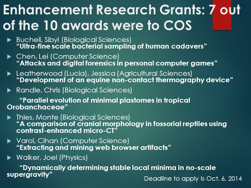"Enhancement Research Grants: 7 out of the 10 awards were to COS  Bucheli, Sibyl (Biological Sciences) ""Ultra-fine scale bacterial sampling of human c"