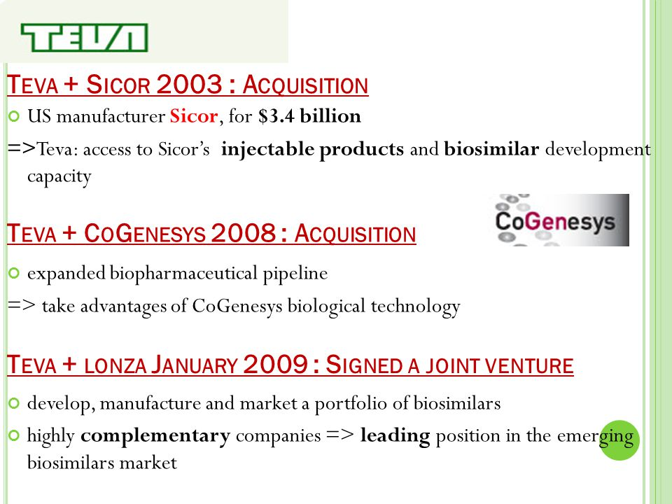 T EVA + S ICOR 2003 : A CQUISITION US manufacturer Sicor, for $3.4 billion =>Teva: access to Sicor's injectable products and biosimilar development ca