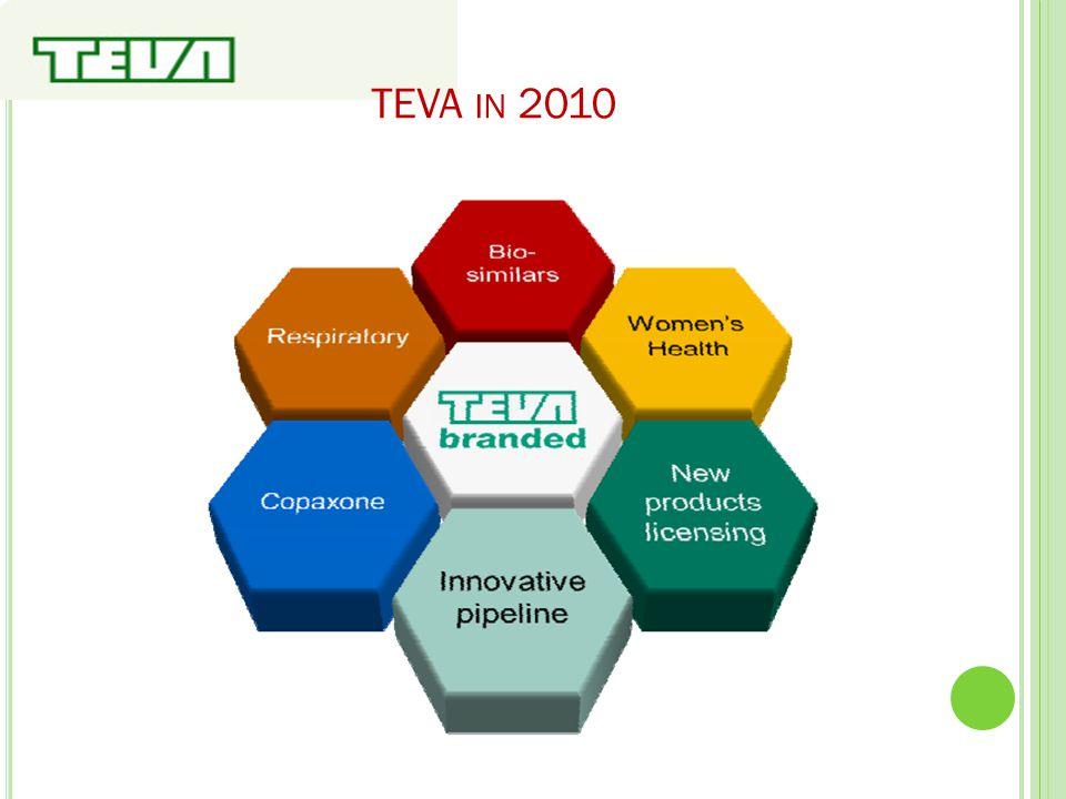 TEVA IN 2010