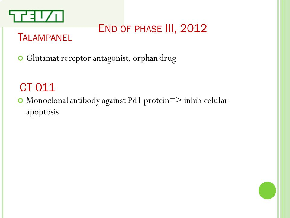 T ALAMPANEL Glutamat receptor antagonist, orphan drug Monoclonal antibody against Pd1 protein=> inhib celular apoptosis E ND OF PHASE III, 2012 CT 011