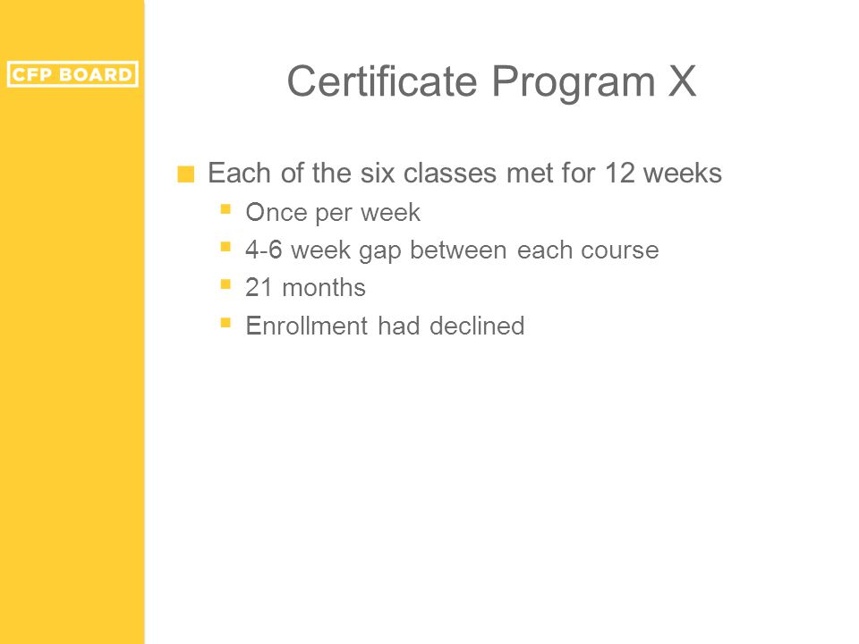 Certificate Program X ■ Each of the six classes met for 12 weeks  Once per week  4-6 week gap between each course  21 months  Enrollment had declined