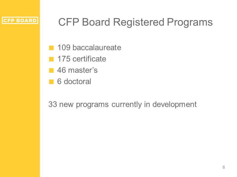 CFP Board Registered Programs ■ 109 baccalaureate ■ 175 certificate ■ 46 master's ■ 6 doctoral 33 new programs currently in development 6