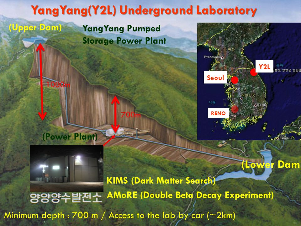 YangYang Pumped Storage Power Plant YangYang(Y2L) Underground Laboratory Minimum depth : 700 m / Access to the lab by car (~2km) (Upper Dam) (Lower Da
