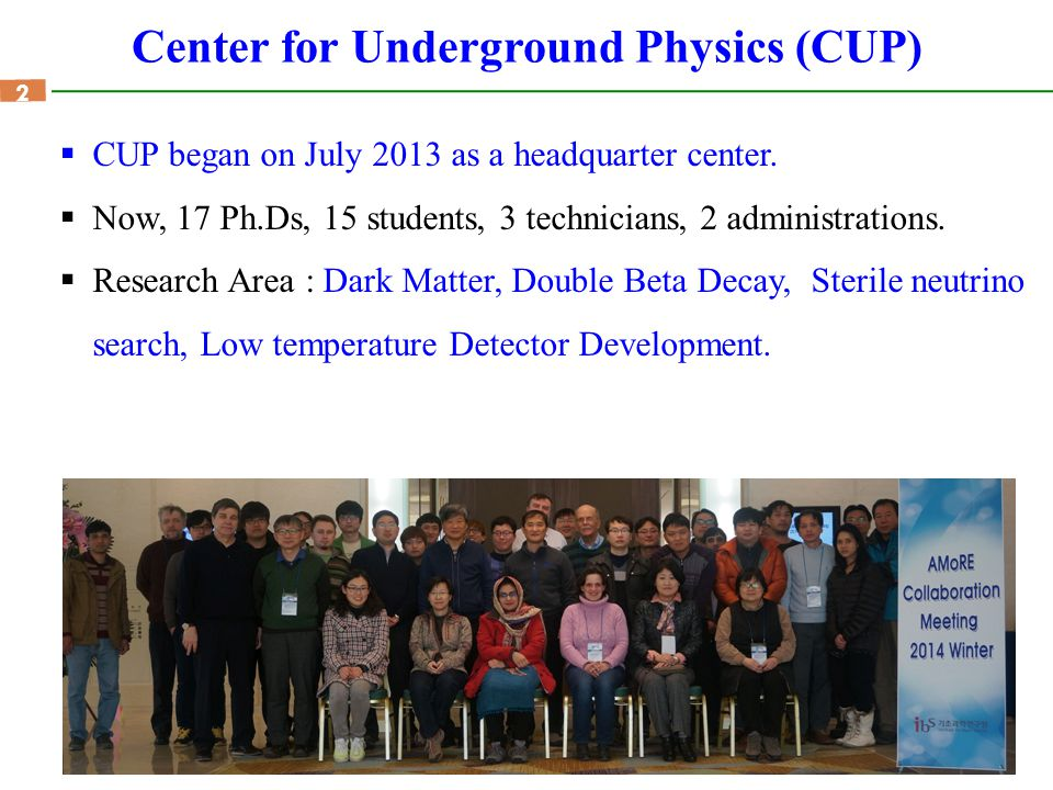 2 Center for Underground Physics (CUP)  CUP began on July 2013 as a headquarter center.  Now, 17 Ph.Ds, 15 students, 3 technicians, 2 administration