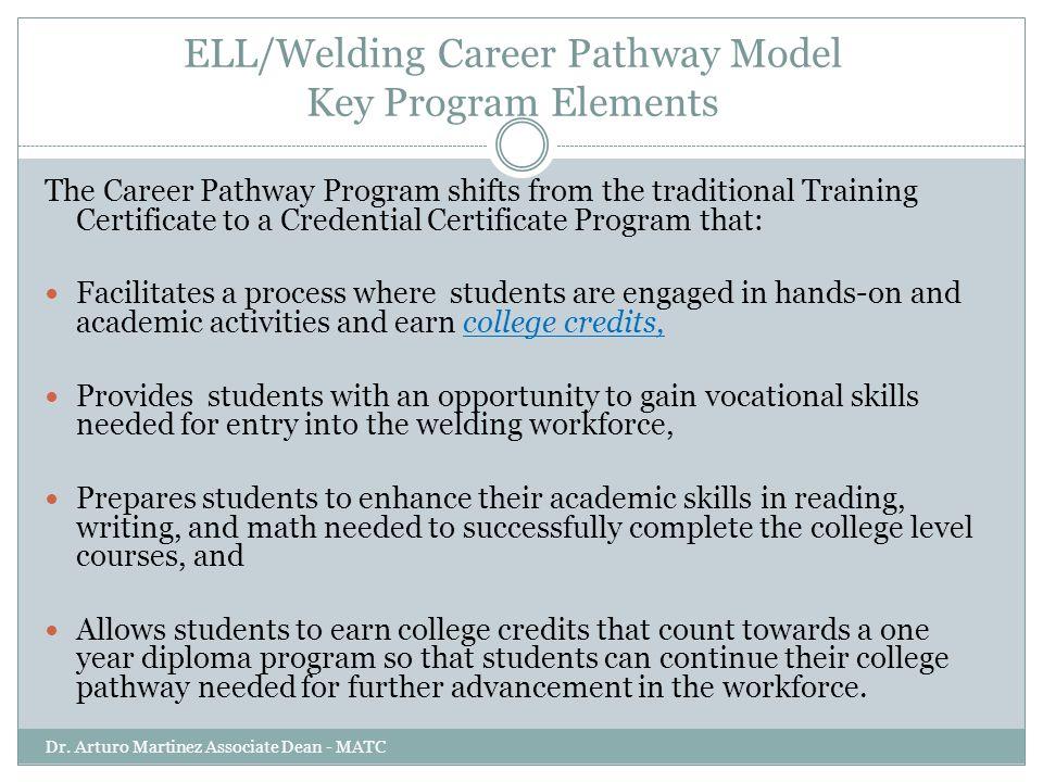 ELL/Welding Career Pathway Partners Dr.