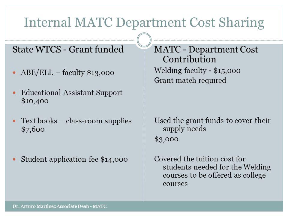 ELL Welding Student Program Cost Dr.Arturo Martinez Associate Dean - MATC Course Cr.