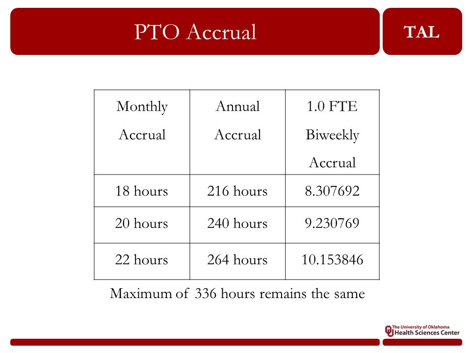 TAL PTO Accrual Monthly Accrual Annual Accrual 1.0 FTE Biweekly Accrual 18 hours 216 hours 8.307692 20 hours 240 hours 9.230769 22 hours264 hours10.153846 Maximum of 336 hours remains the same