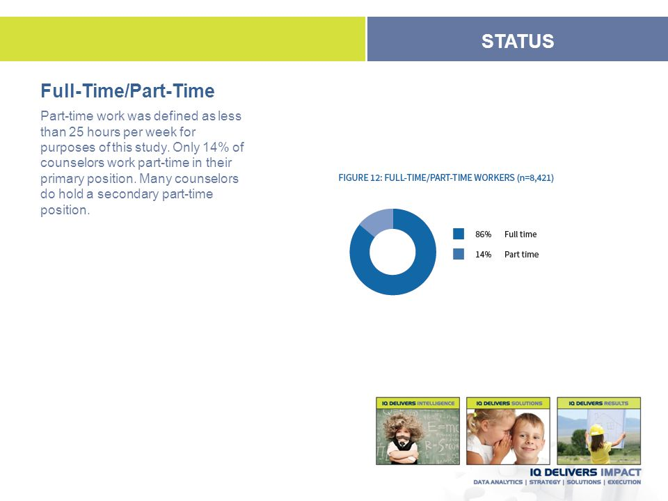 Full-Time/Part-Time Part-time work was defined as less than 25 hours per week for purposes of this study. Only 14% of counselors work part-time in the