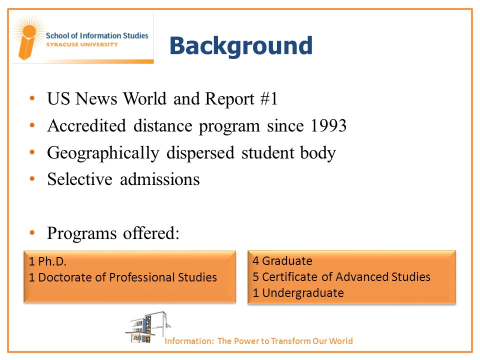 Background US News World and Report #1 Accredited distance program since 1993 Geographically dispersed student body Selective admissions Programs offe