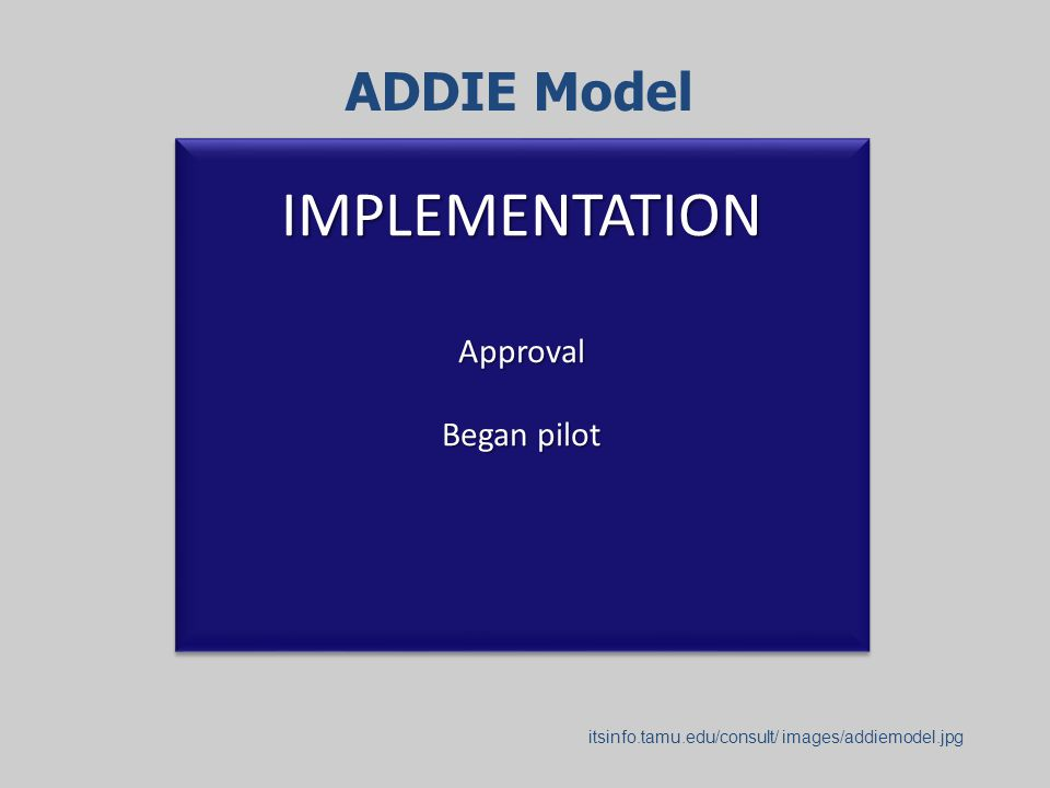 itsinfo.tamu.edu/consult/ images/addiemodel.jpg ADDIE Model IMPLEMENTATIONApproval Began pilot IMPLEMENTATION Approval Began pilot