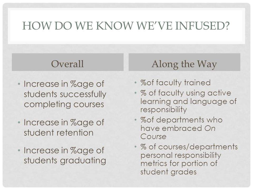 HOW DO WE KNOW WE'VE INFUSED? Overall Increase in %age of students successfully completing courses Increase in %age of student retention Increase in %