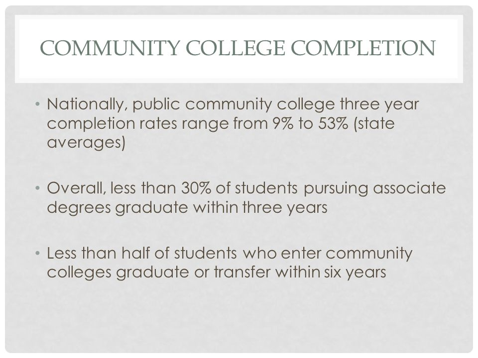 COMMUNITY COLLEGE COMPLETION Nationally, public community college three year completion rates range from 9% to 53% (state averages) Overall, less than